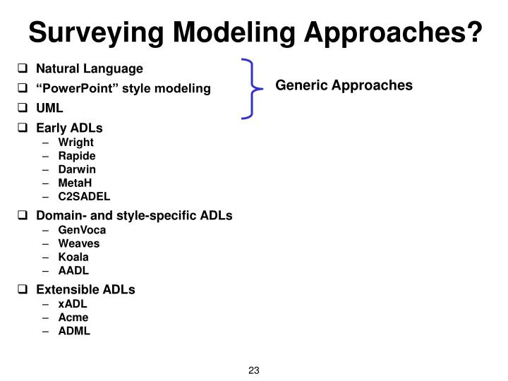 Surveying Modeling Approaches?
