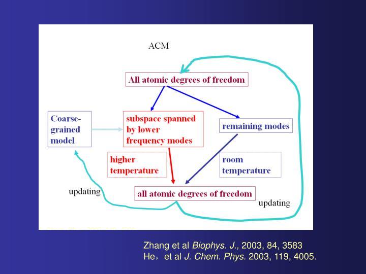 Zhang et al