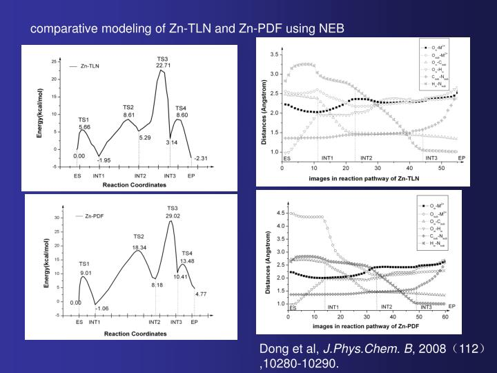 comparative modeling of Zn-TLN and Zn-PDF using NEB