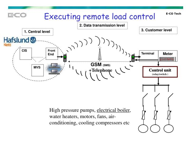 Executing remote load control