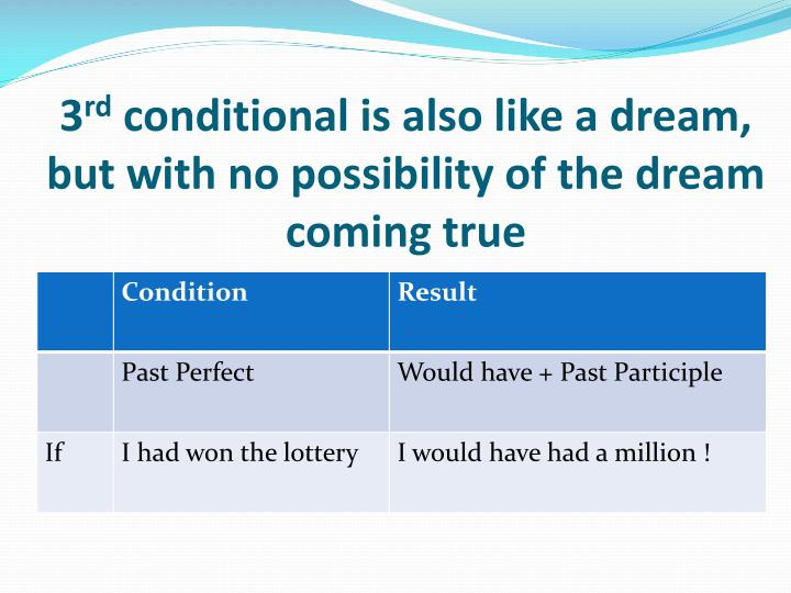 3 rd conditional is also like a dream but with no possibility of the dream coming true