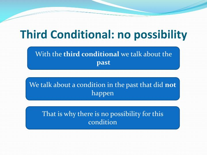 Third conditional no possibility