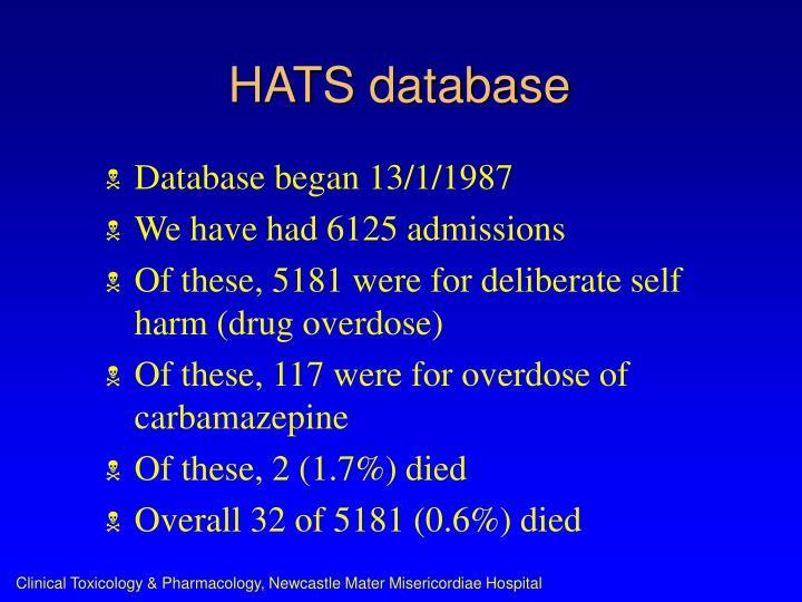 HATS database