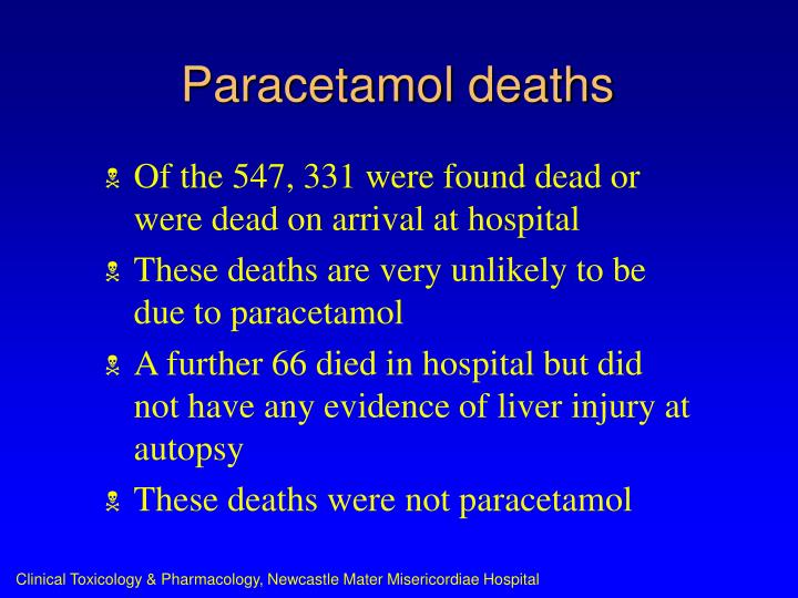 Paracetamol deaths