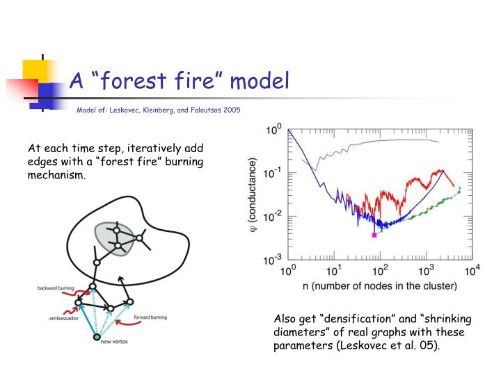 """A """"forest fire"""" model"""
