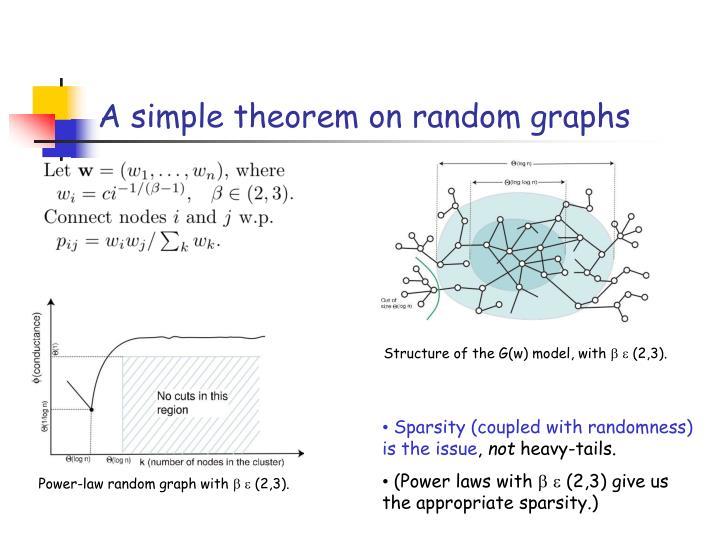 A simple theorem on random graphs