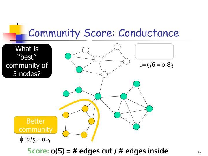 Community Score: Conductance
