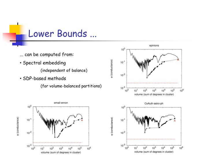Lower Bounds ...