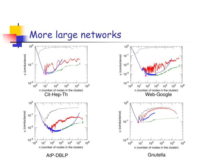 More large networks