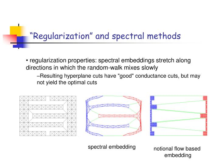 """""""Regularization"""" and spectral methods"""