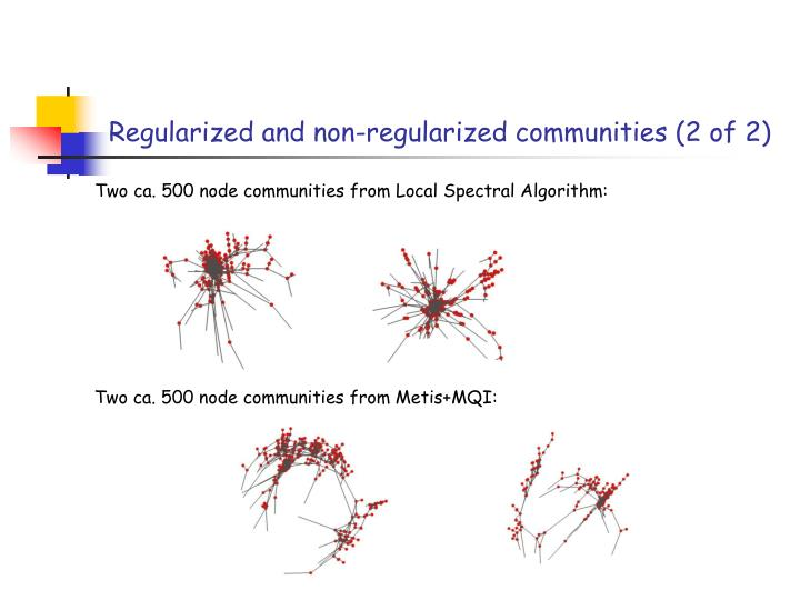 Regularized and non-regularized communities (2 of 2)