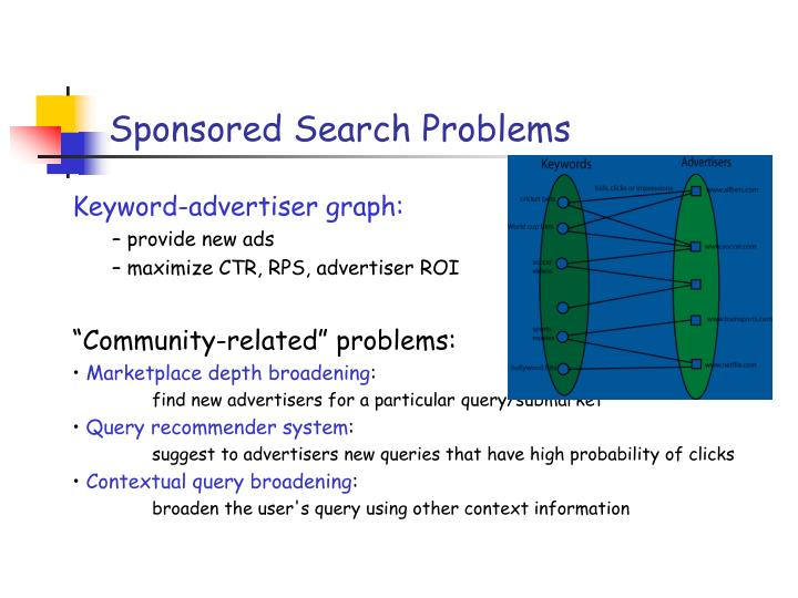 Sponsored Search Problems
