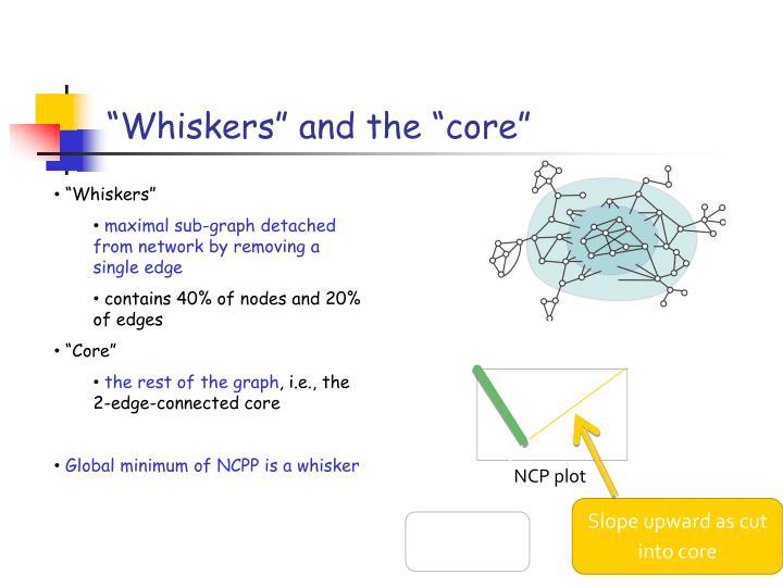 NCP plot