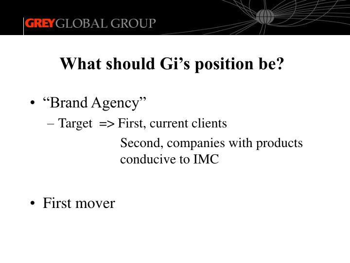 What should Gi's position be?