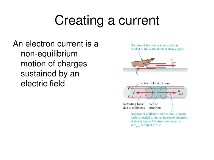 Creating a current