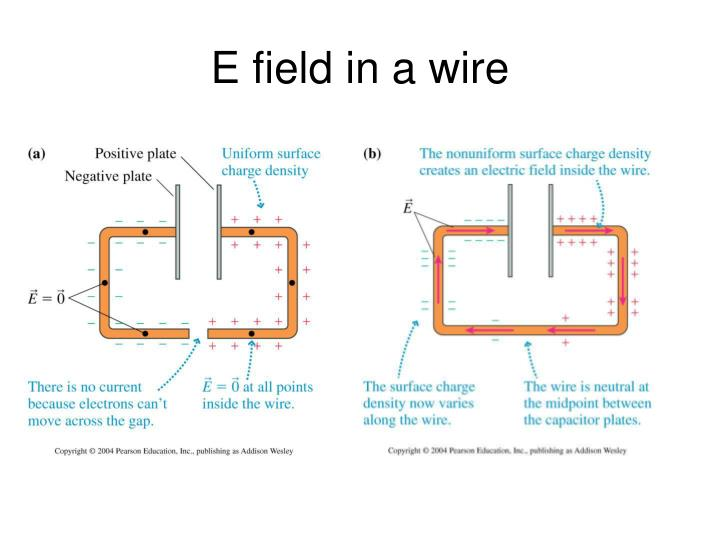 E field in a wire