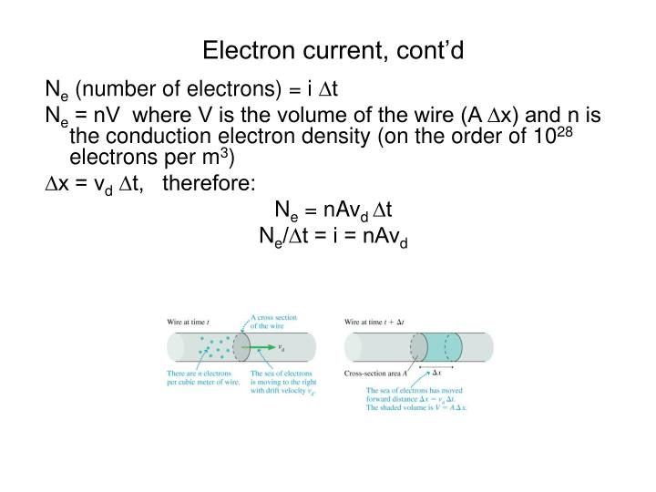 Electron current, cont'd