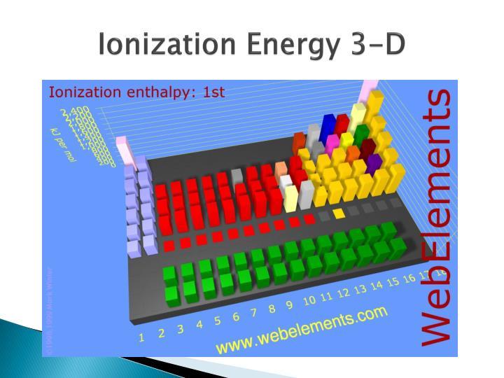 Ionization Energy 3-D