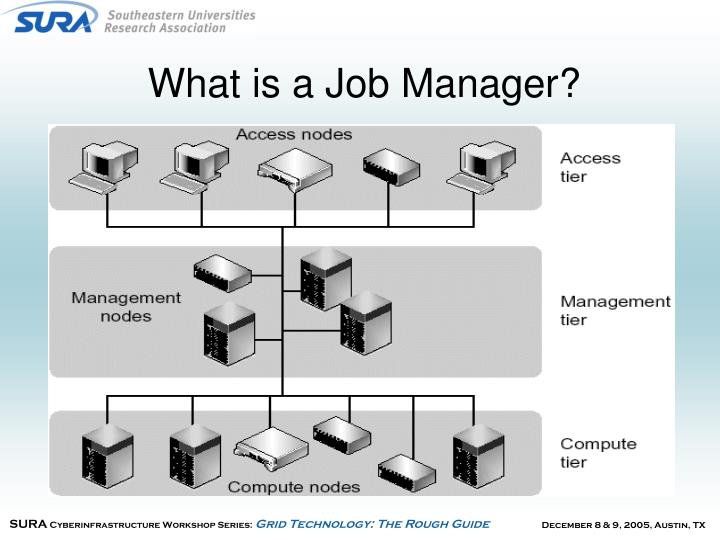 What is a Job Manager?