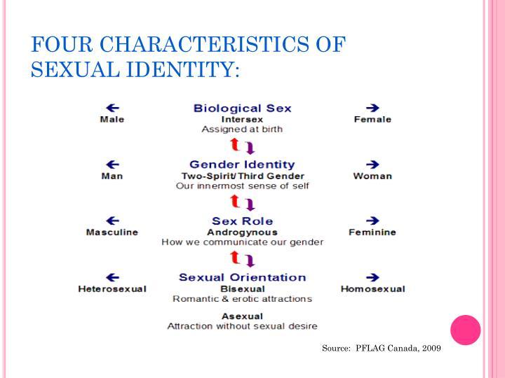 FOUR CHARACTERISTICS OF
