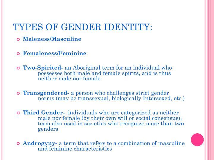 TYPES OF GENDER IDENTITY: