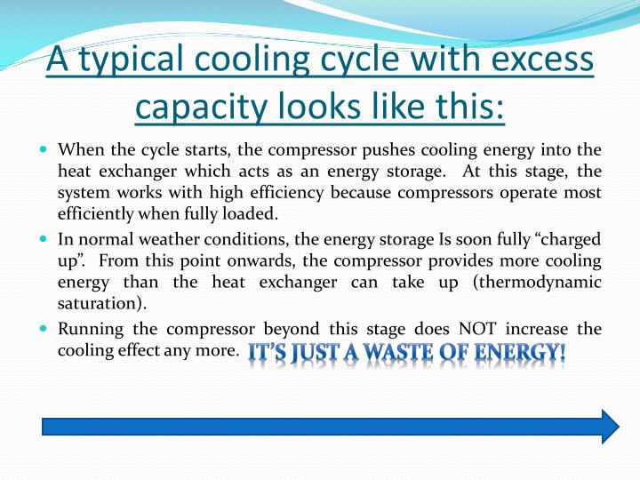 A typical cooling cycle with excess capacity looks like this: