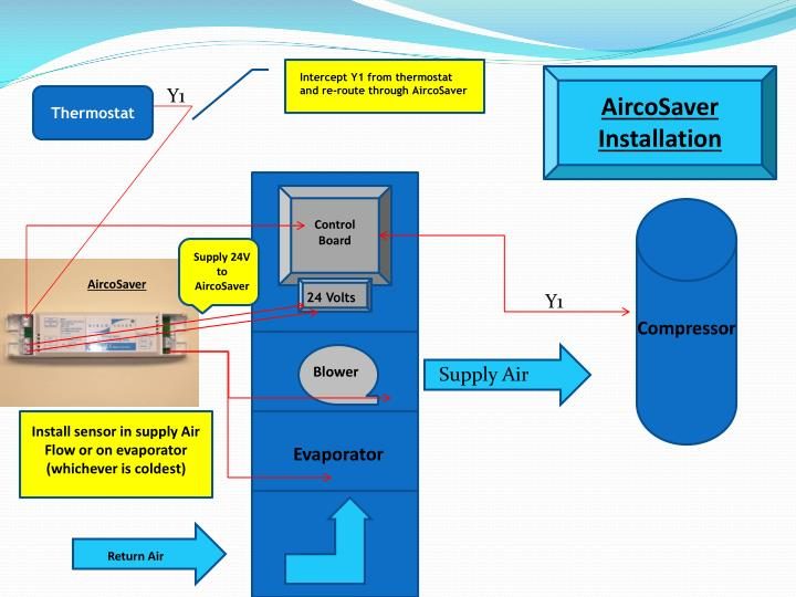 Intercept Y1 from thermostat and re-route through AircoSaver