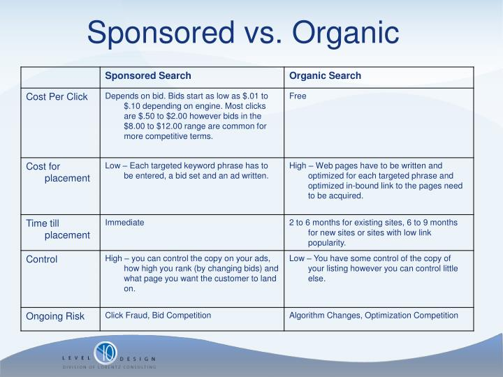 Sponsored vs. Organic