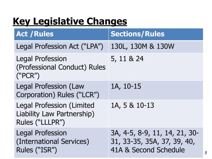 Key Legislative Changes