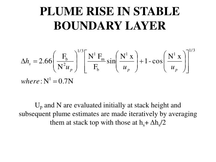 PLUME RISE IN STABLE BOUNDARY LAYER