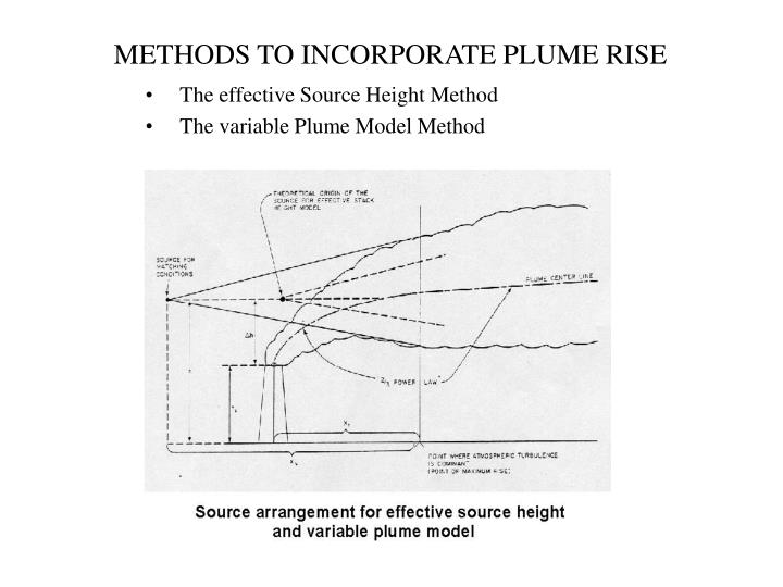 METHODS TO INCORPORATE PLUME RISE