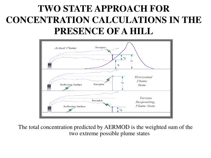 TWO STATE APPROACH FOR CONCENTRATION CALCULATIONS IN THE PRESENCE OF A HILL