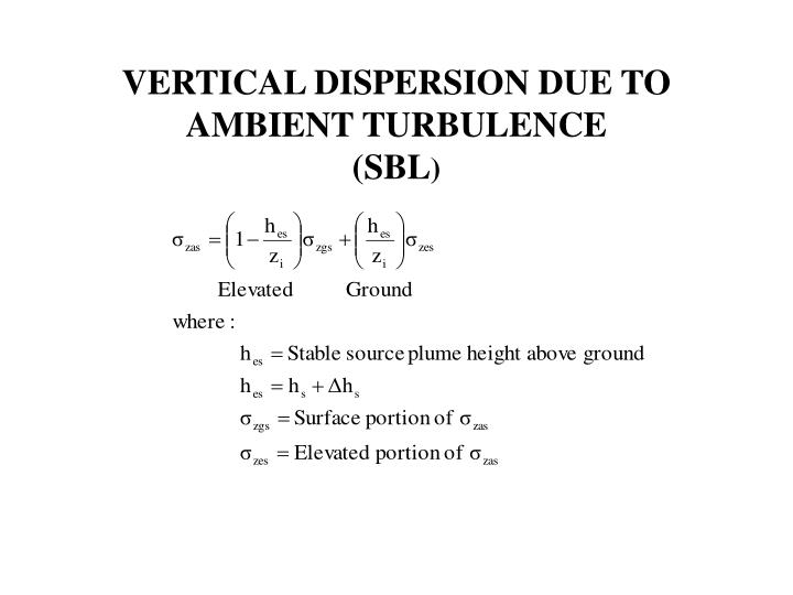 VERTICAL DISPERSION DUE TO AMBIENT TURBULENCE