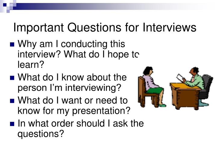 Important Questions for Interviews
