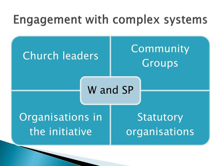 Engagement with complex systems