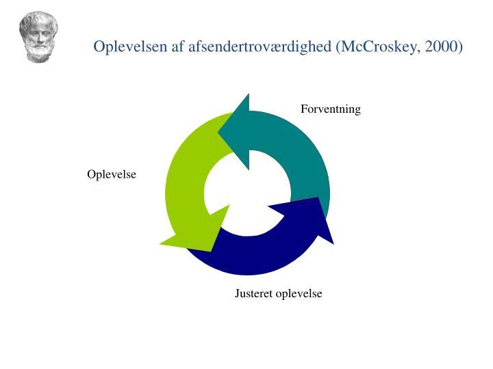Oplevelsen af afsendertroværdighed (McCroskey, 2000)