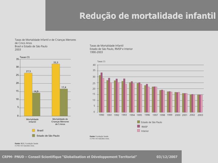 Redução de mortalidade infantil