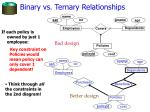 binary vs ternary relationships