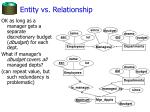 entity vs relationship