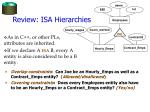review isa hierarchies