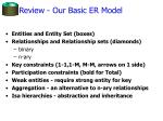 review our basic er model