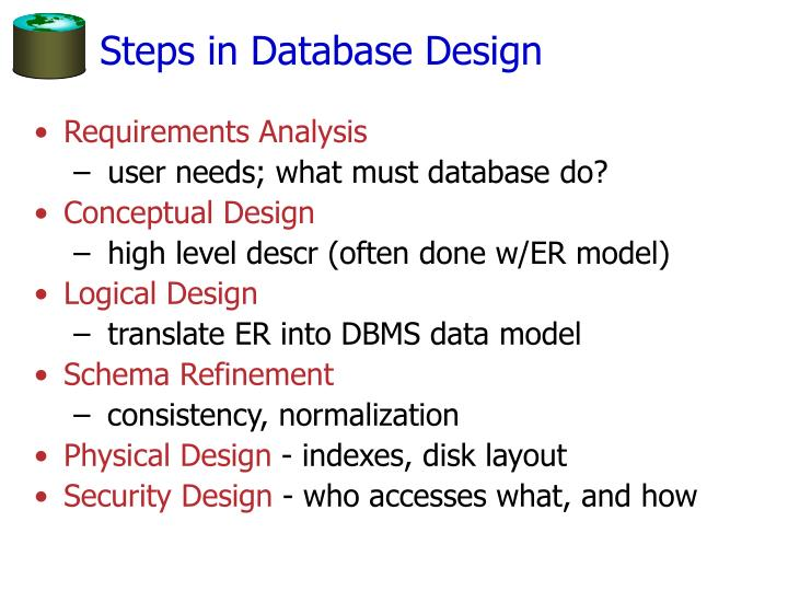 Steps in database design