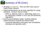 summary of er cont1