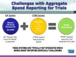 challenges with aggregate spend reporting for trials