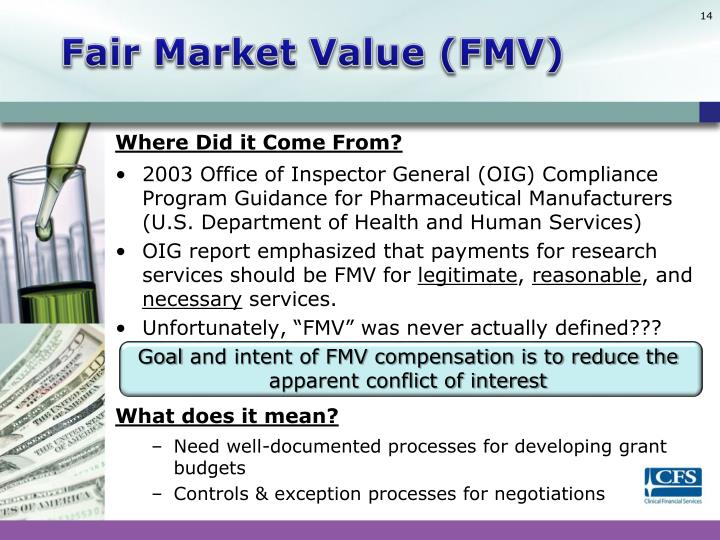 Fair Market Value (FMV)