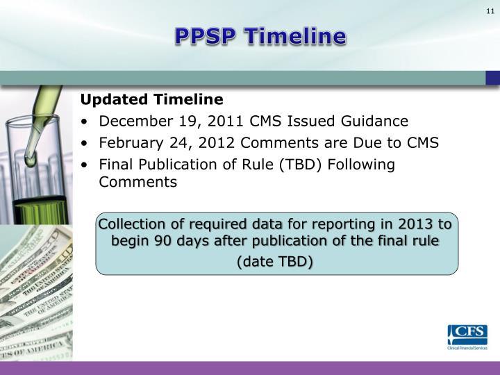 PPSP Timeline