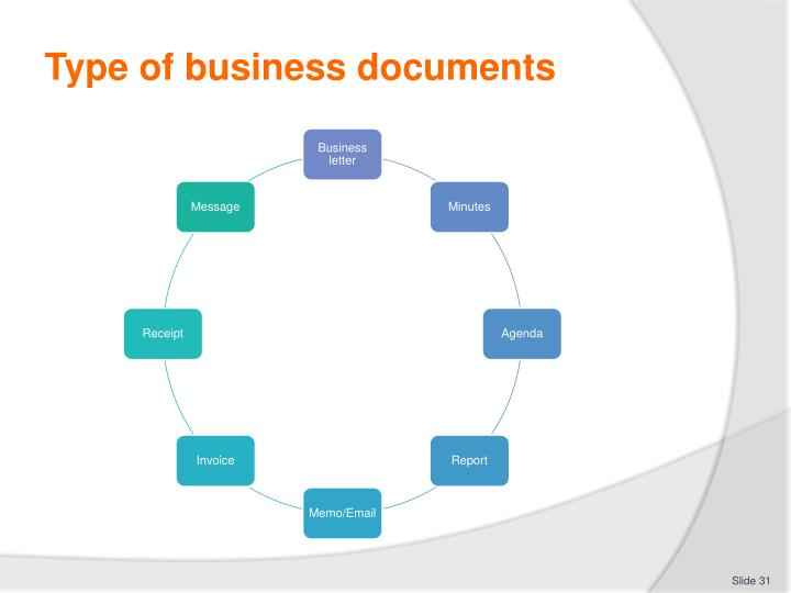 Type of business documents