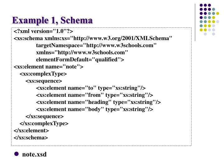 Example 1, Schema
