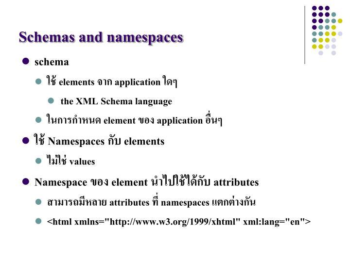 Schemas and namespaces