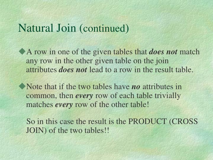 Natural Join (